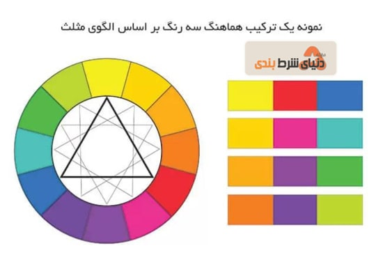 نمونه ترکیب رنگی طراحی سایت شرط بندی
