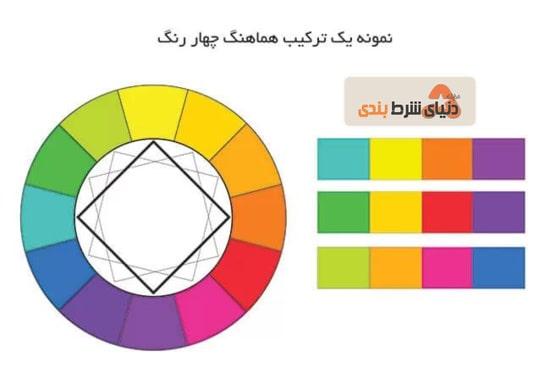 نمونه الگوری چهار رنگ برای شرط بندی
