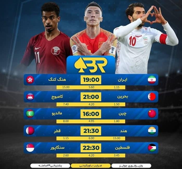 پیش بینی فوتبال امروز بازی های پنجشنبه 13 خرداد 1400